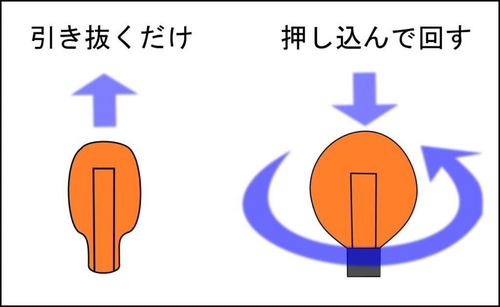車 電球の外し方